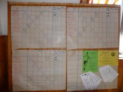 Nohejbalový turnaj dvojic - 5.6.2010